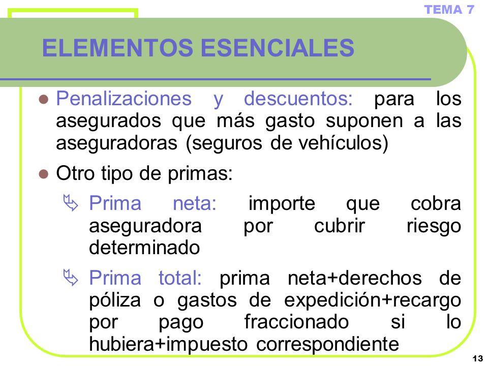 TEMA 7 ELEMENTOS ESENCIALES. Penalizaciones y descuentos: para los asegurados que más gasto suponen a las aseguradoras (seguros de vehículos)