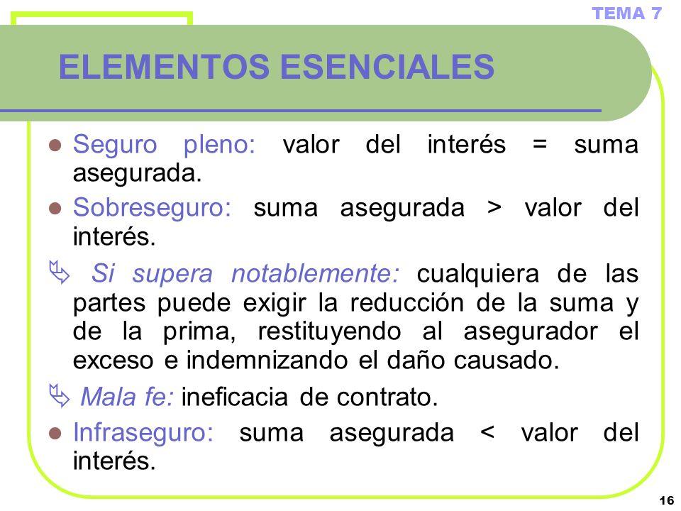 TEMA 7 ELEMENTOS ESENCIALES. Seguro pleno: valor del interés = suma asegurada. Sobreseguro: suma asegurada > valor del interés.