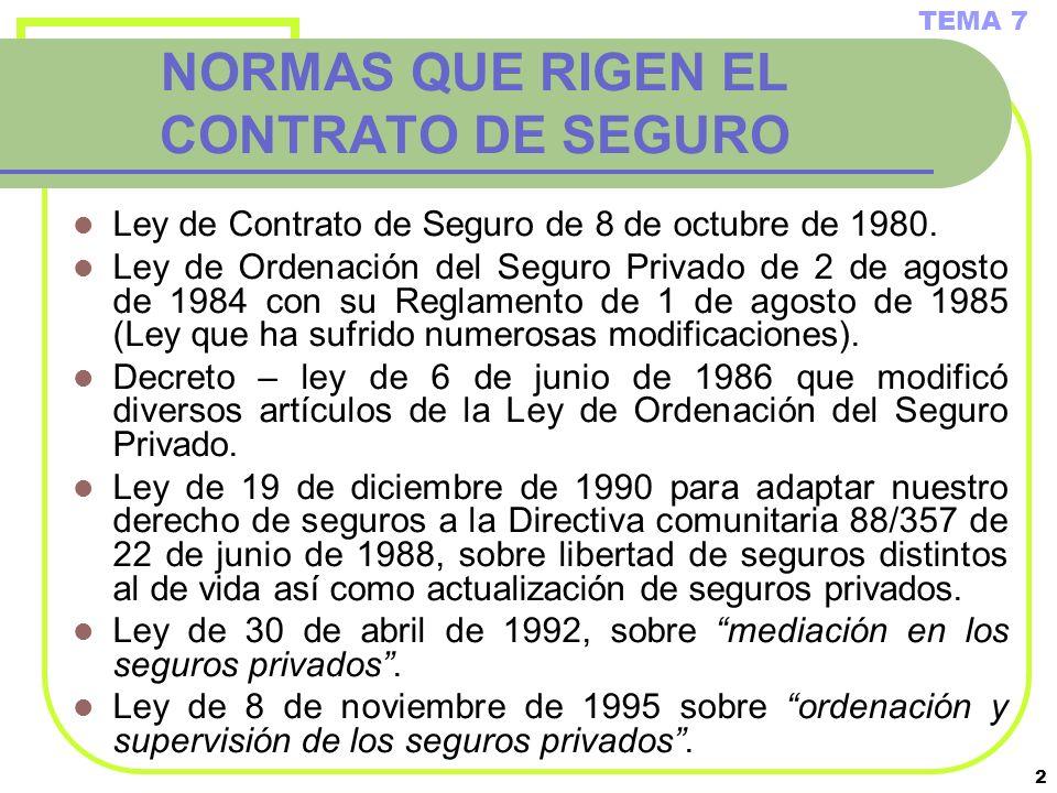 NORMAS QUE RIGEN EL CONTRATO DE SEGURO