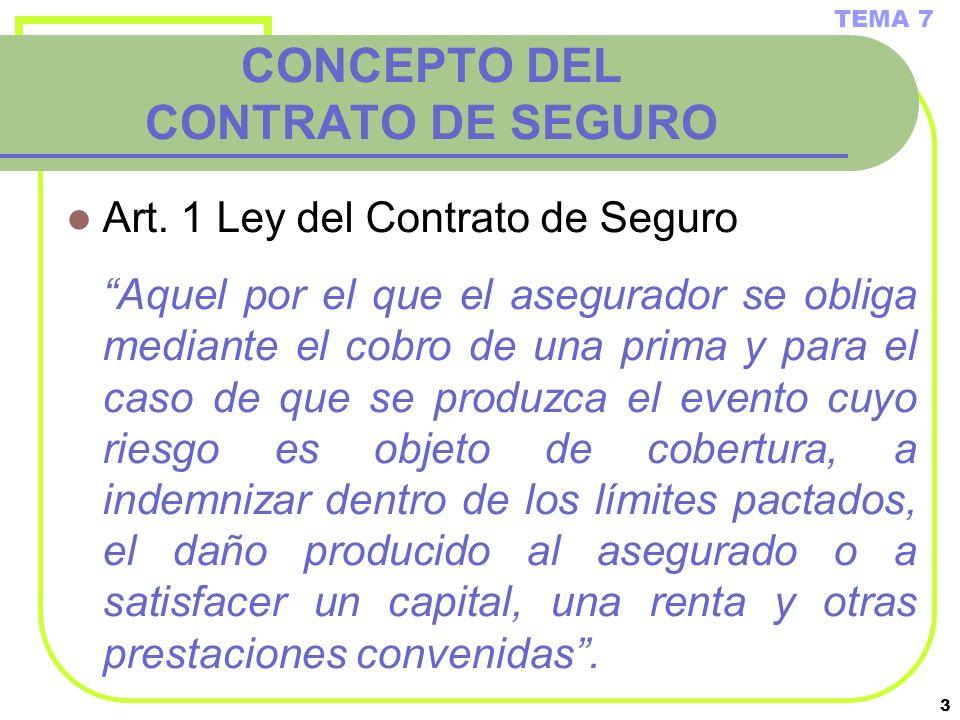 CONCEPTO DEL CONTRATO DE SEGURO