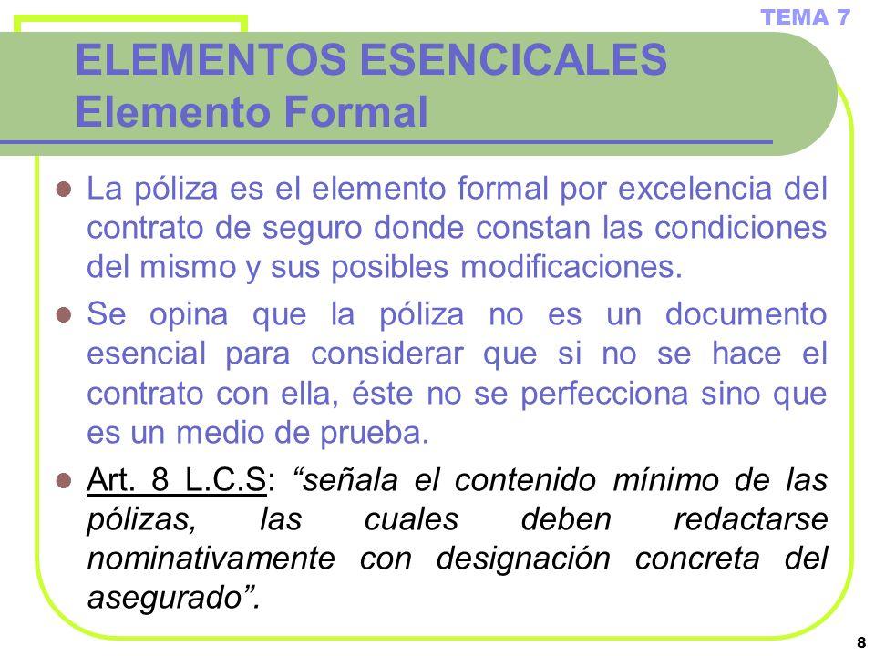 ELEMENTOS ESENCICALES Elemento Formal