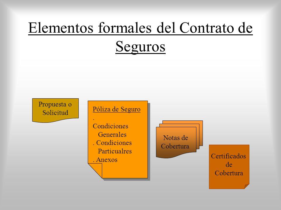 Elementos formales del Contrato de Seguros