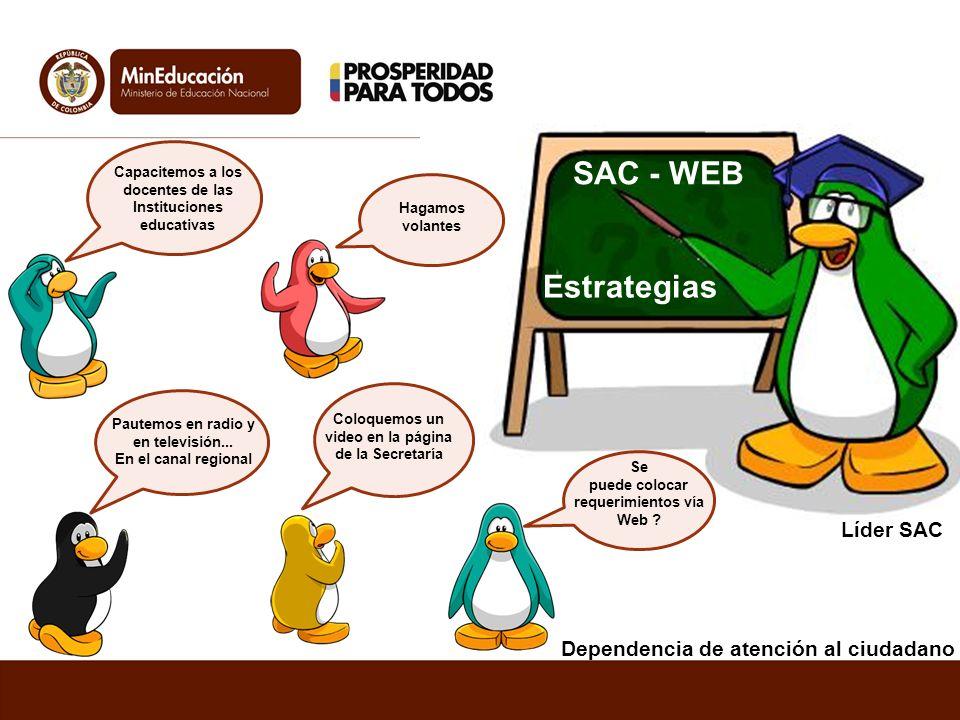 SAC - MEN SAC - WEB Estrategias Estrategias Líder SAC Líder SAC
