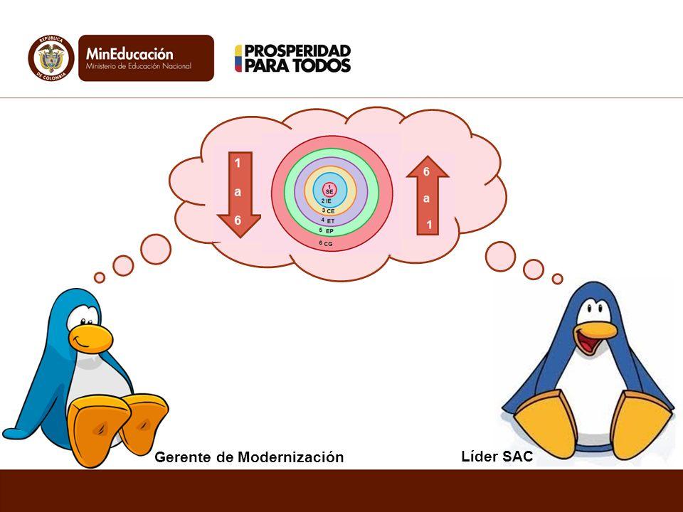 Gerente de Modernización