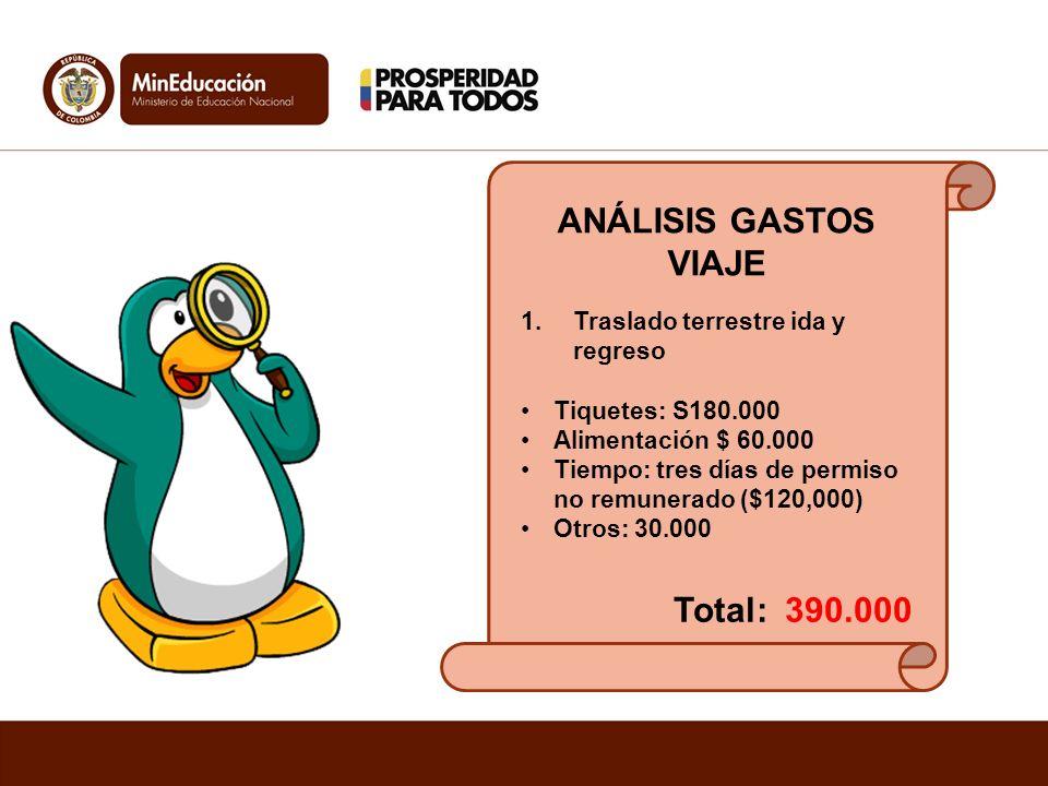ANÁLISIS GASTOS VIAJE Total: 390.000 Traslado terrestre ida y regreso