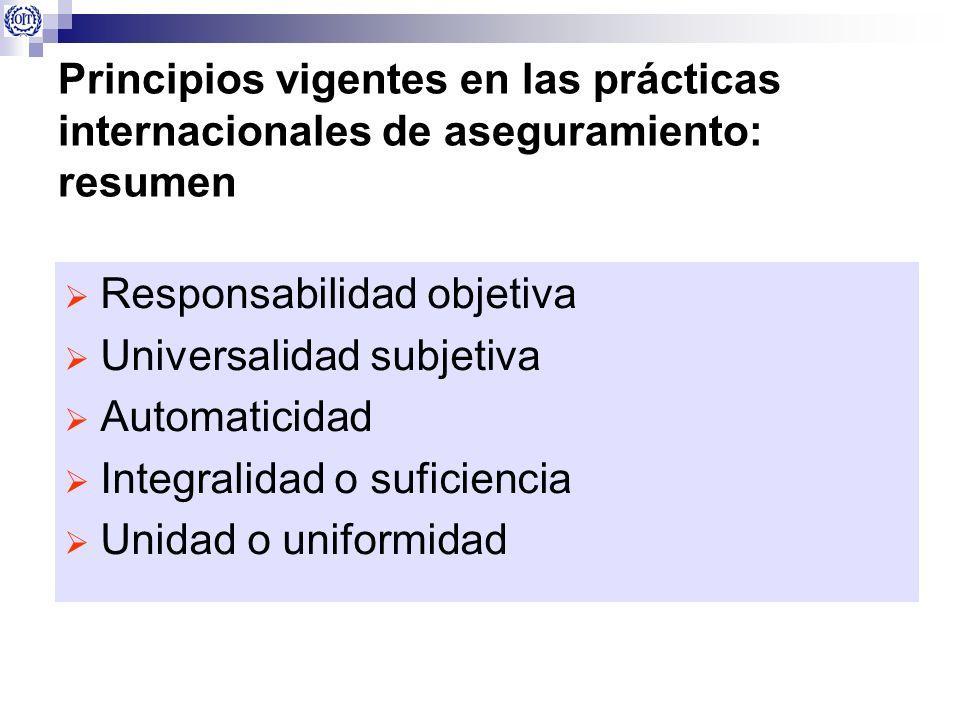 Principios vigentes en las prácticas internacionales de aseguramiento: resumen