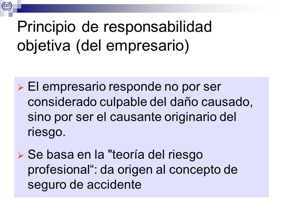 Principio de responsabilidad objetiva (del empresario)