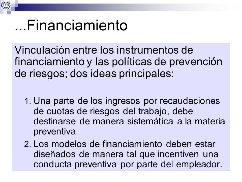 ...Financiamiento Vinculación entre los instrumentos de financiamiento y las políticas de prevención de riesgos; dos ideas principales: