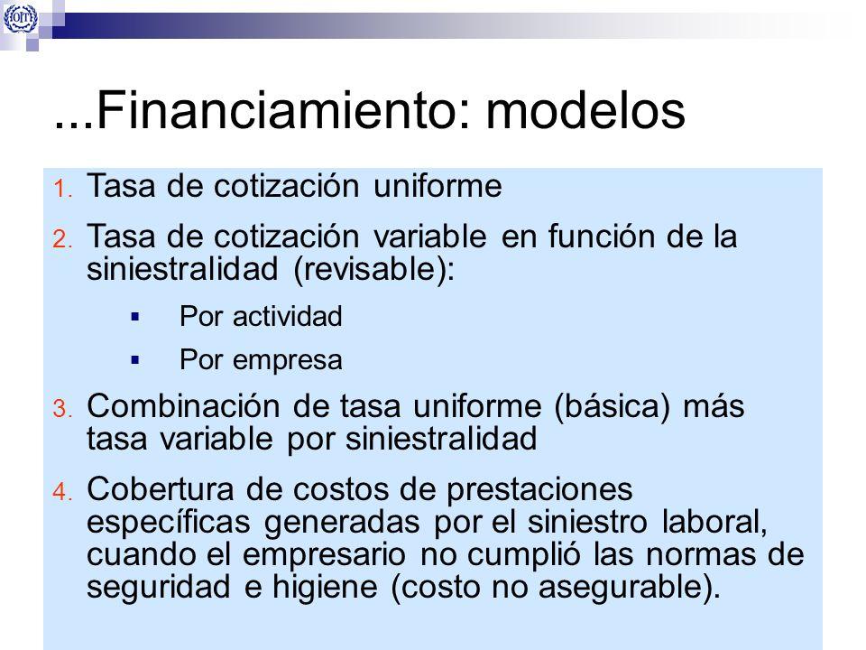 ...Financiamiento: modelos