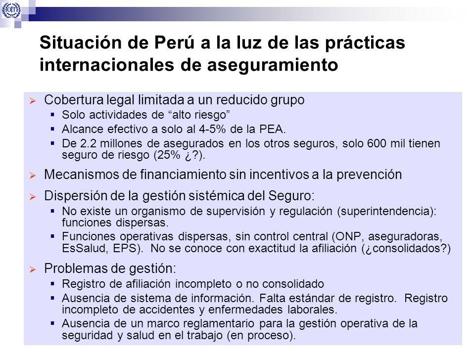 Situación de Perú a la luz de las prácticas internacionales de aseguramiento