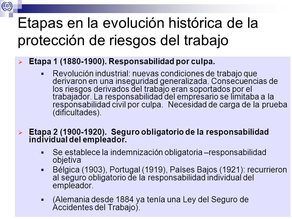 Etapas en la evolución histórica de la protección de riesgos del trabajo