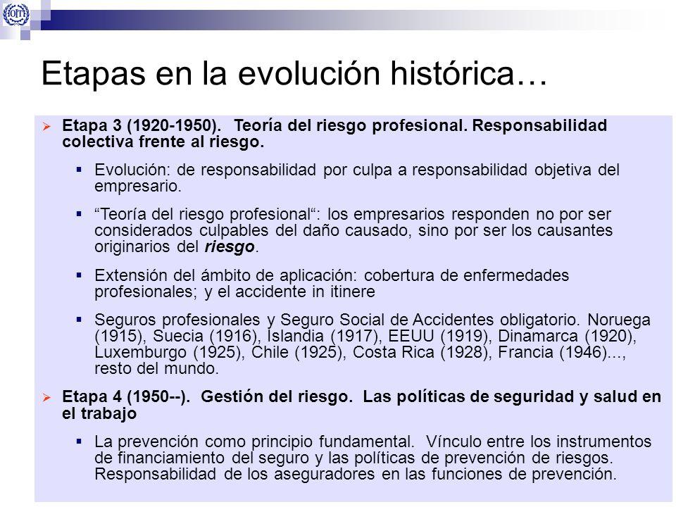 Etapas en la evolución histórica…