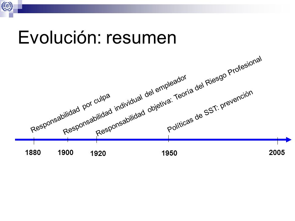Evolución: resumen Responsabilidad individual del empleador