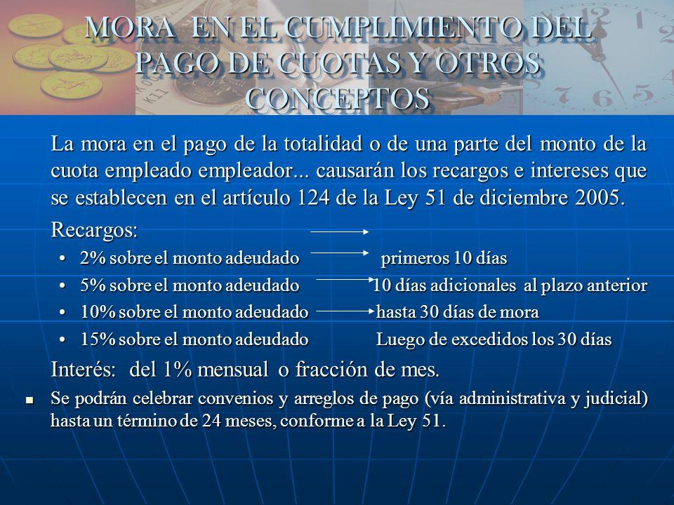 MORA EN EL CUMPLIMIENTO DEL PAGO DE CUOTAS Y OTROS CONCEPTOS