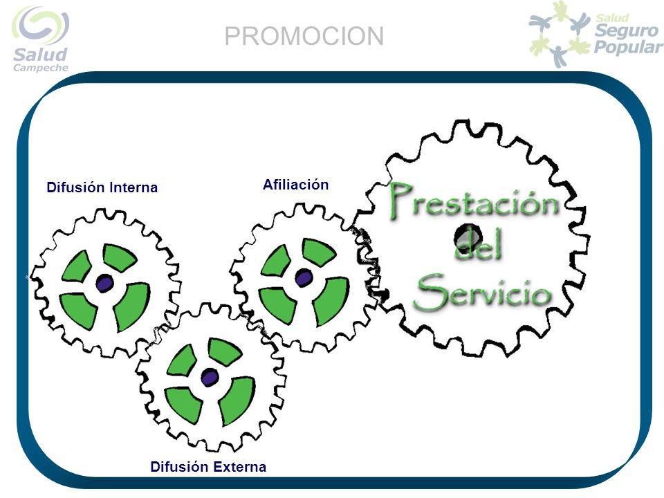 PROMOCION Difusión Interna Afiliación Difusión Externa
