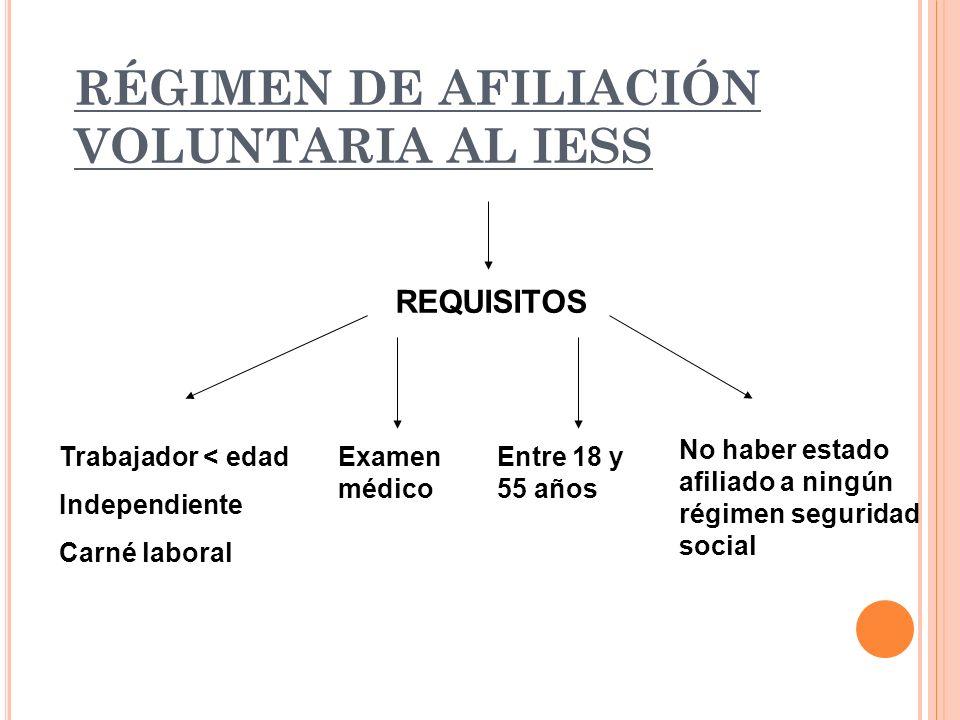 RÉGIMEN DE AFILIACIÓN VOLUNTARIA AL IESS