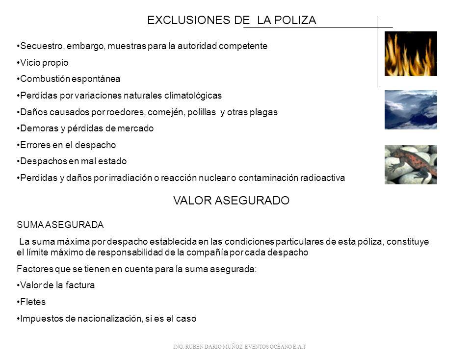 EXCLUSIONES DE LA POLIZA
