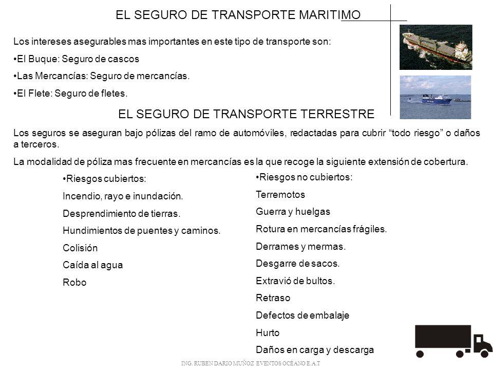 EL SEGURO DE TRANSPORTE MARITIMO