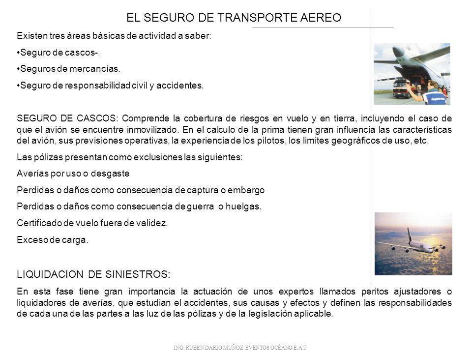 EL SEGURO DE TRANSPORTE AEREO