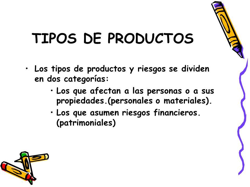 TIPOS DE PRODUCTOS Los tipos de productos y riesgos se dividen en dos categorías: