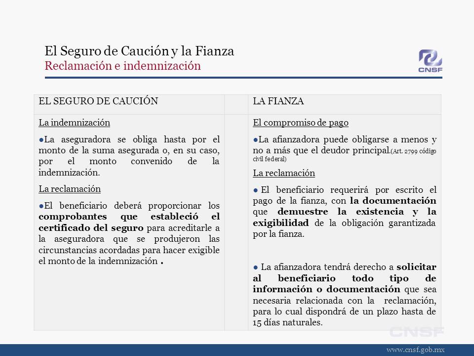 El Seguro de Caución y la Fianza Reclamación e indemnización