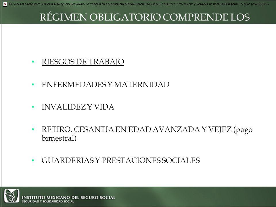 RÉGIMEN OBLIGATORIO COMPRENDE LOS SIGUIENTES SEGUROS Ley del Seguro Social - Articulo 11