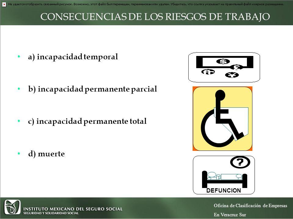 R gimen obligatorio comprende los siguientes seguros ley for Oficinas de trabajo temporal