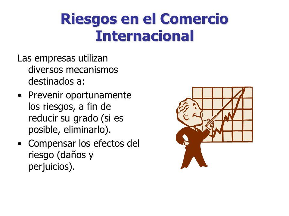 Riesgos en el Comercio Internacional