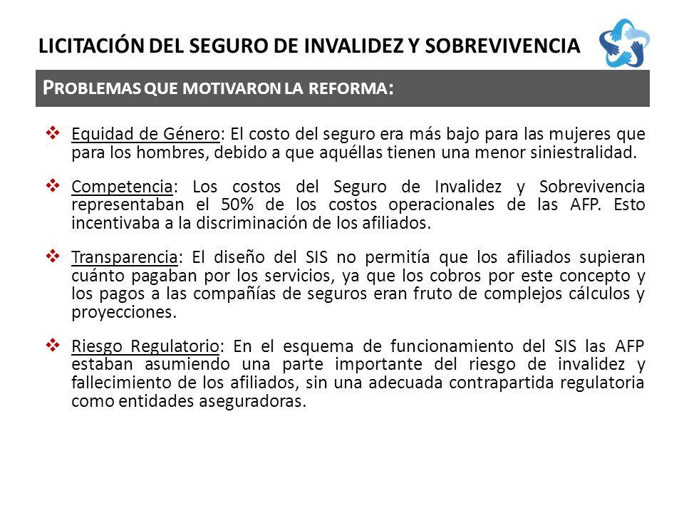 LICITACIÓN DEL SEGURO DE INVALIDEZ Y SOBREVIVENCIA