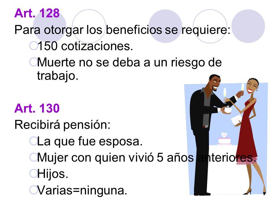 Art. 128 Para otorgar los beneficios se requiere: 150 cotizaciones. Muerte no se deba a un riesgo de trabajo.