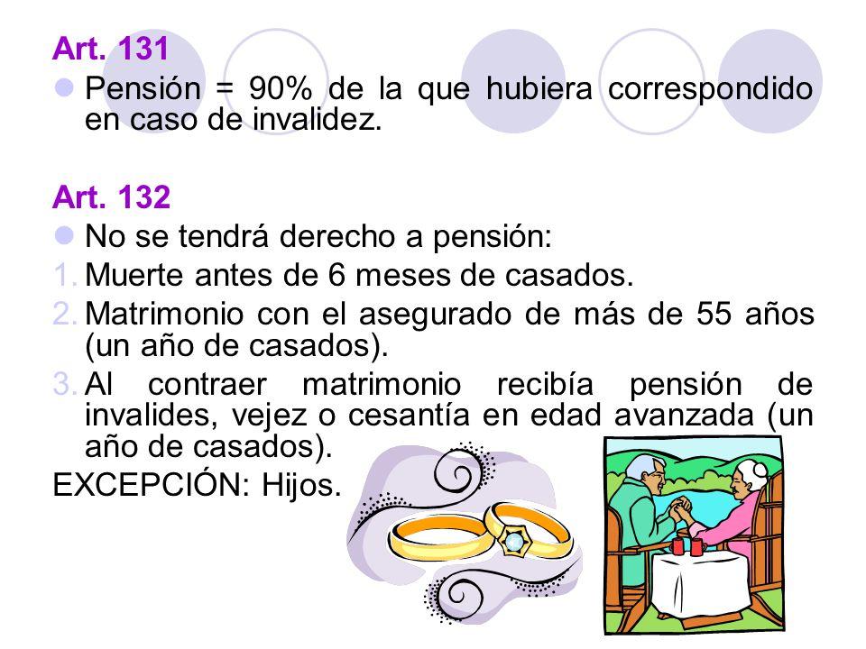 Art. 131 Pensión = 90% de la que hubiera correspondido en caso de invalidez. Art. 132. No se tendrá derecho a pensión: