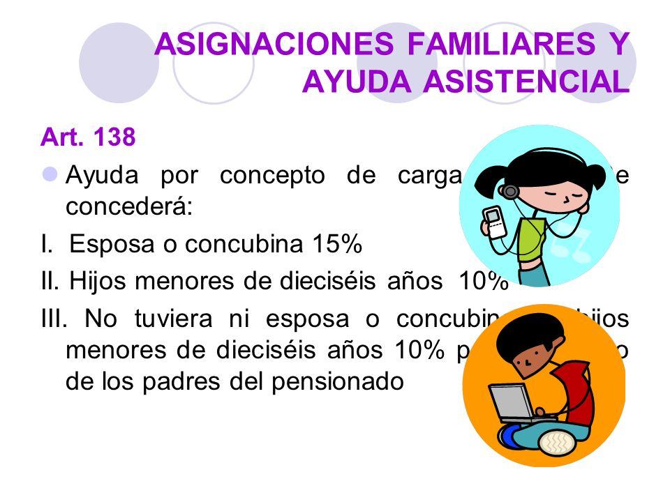 ASIGNACIONES FAMILIARES Y AYUDA ASISTENCIAL