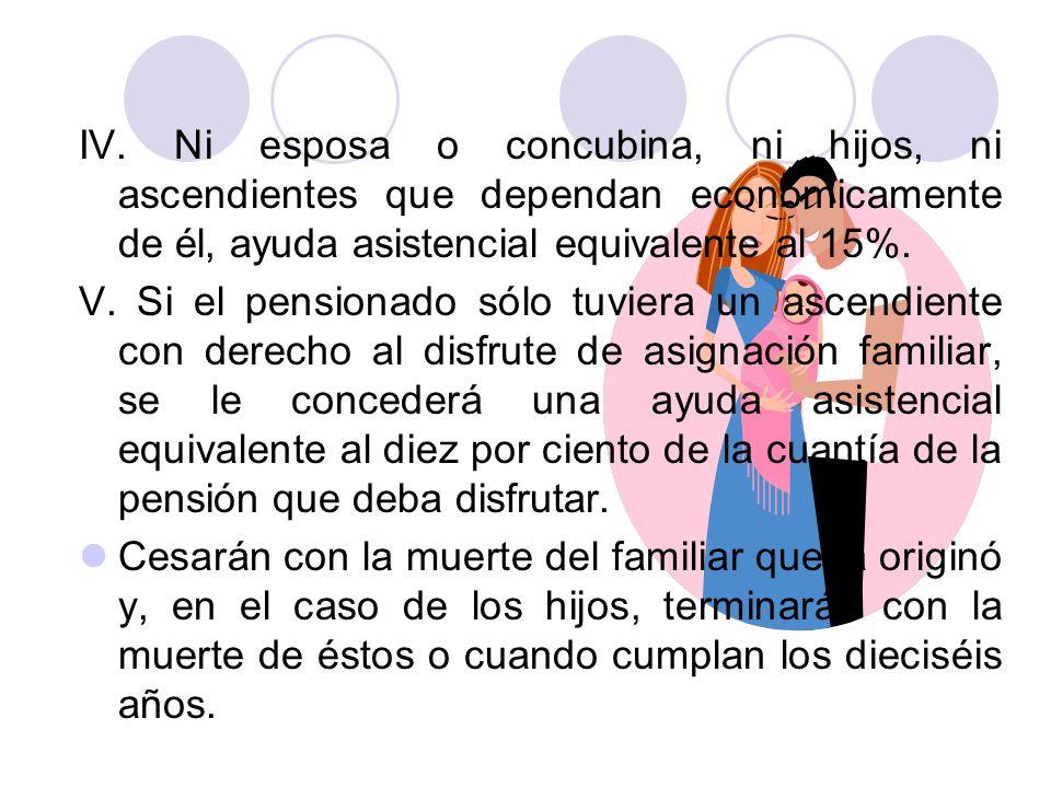 IV. Ni esposa o concubina, ni hijos, ni ascendientes que dependan económicamente de él, ayuda asistencial equivalente al 15%.
