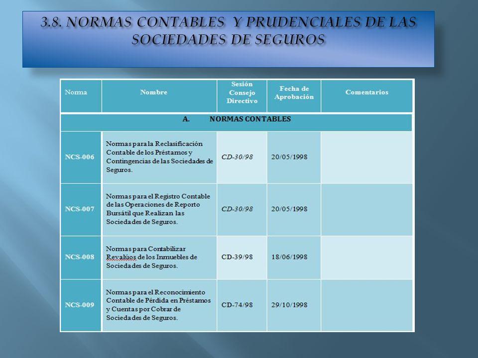 3.8. NORMAS CONTABLES Y PRUDENCIALES DE LAS SOCIEDADES DE SEGUROS