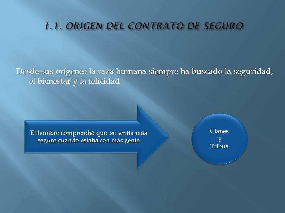 1.1. ORIGEN DEL CONTRATO DE SEGURO