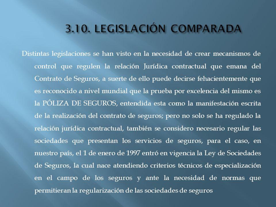 3.10. LEGISLACIÓN COMPARADA
