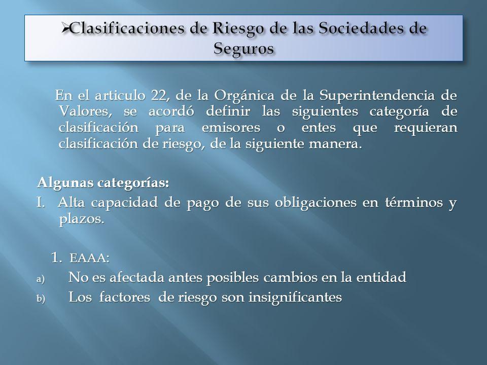 Clasificaciones de Riesgo de las Sociedades de Seguros