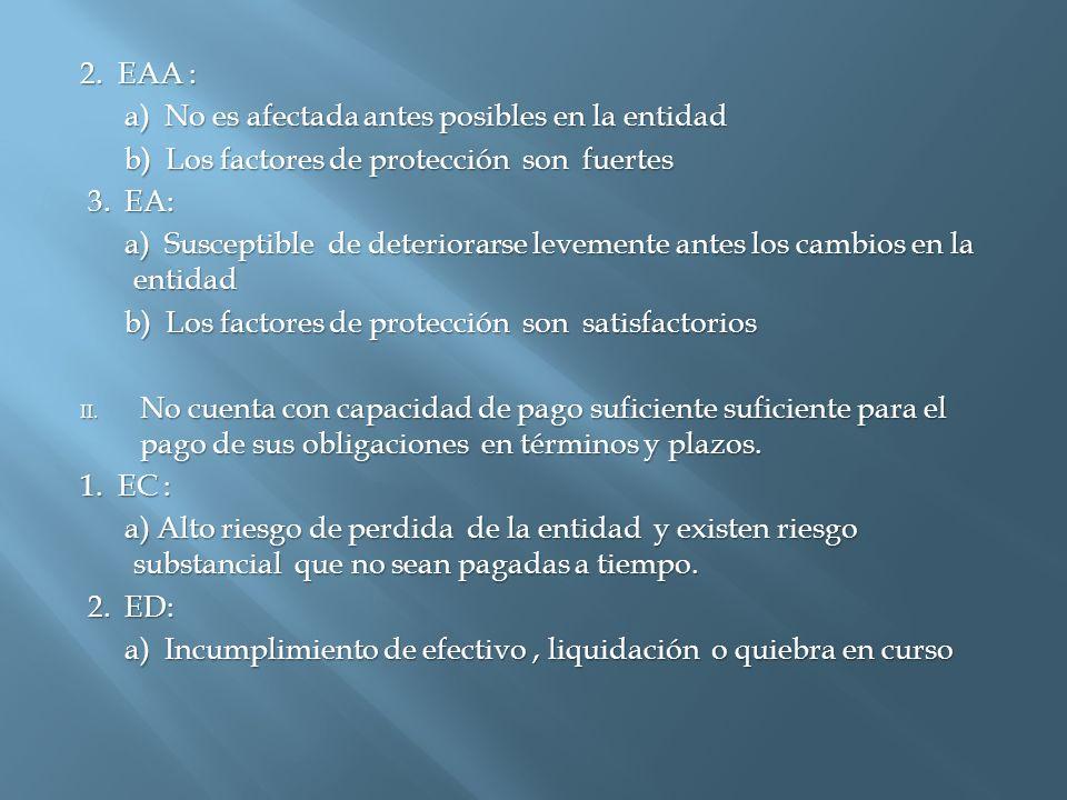 2. EAA : a) No es afectada antes posibles en la entidad. b) Los factores de protección son fuertes.