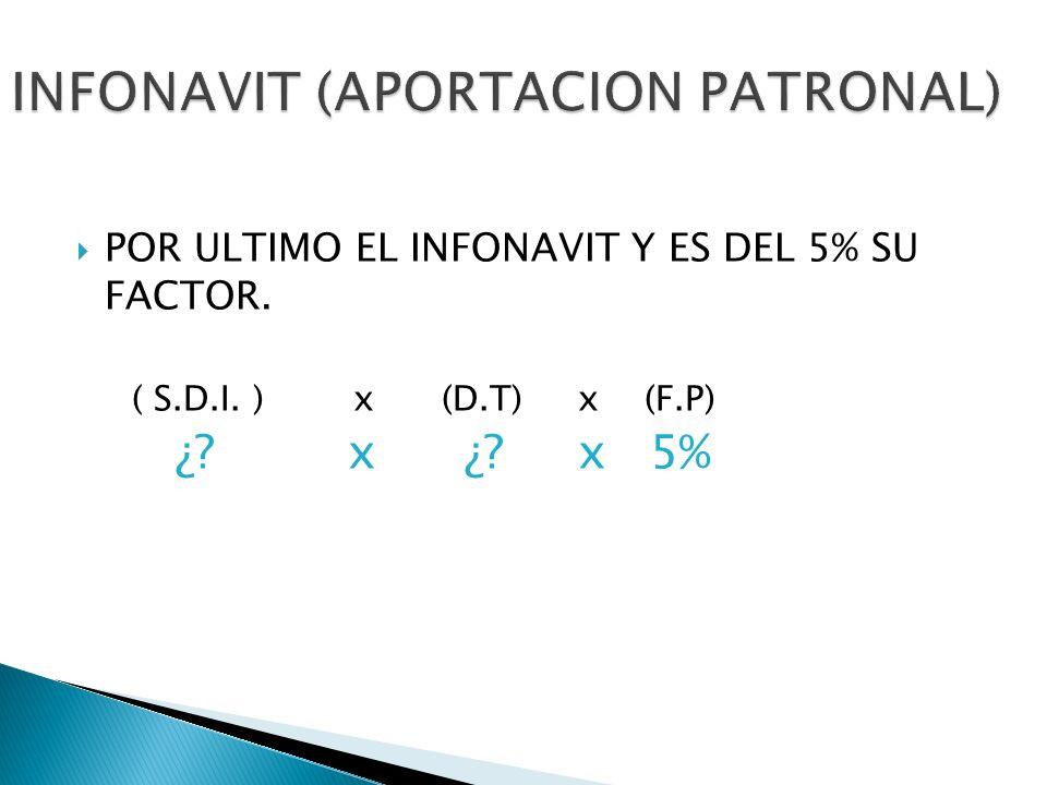 INFONAVIT (APORTACION PATRONAL)