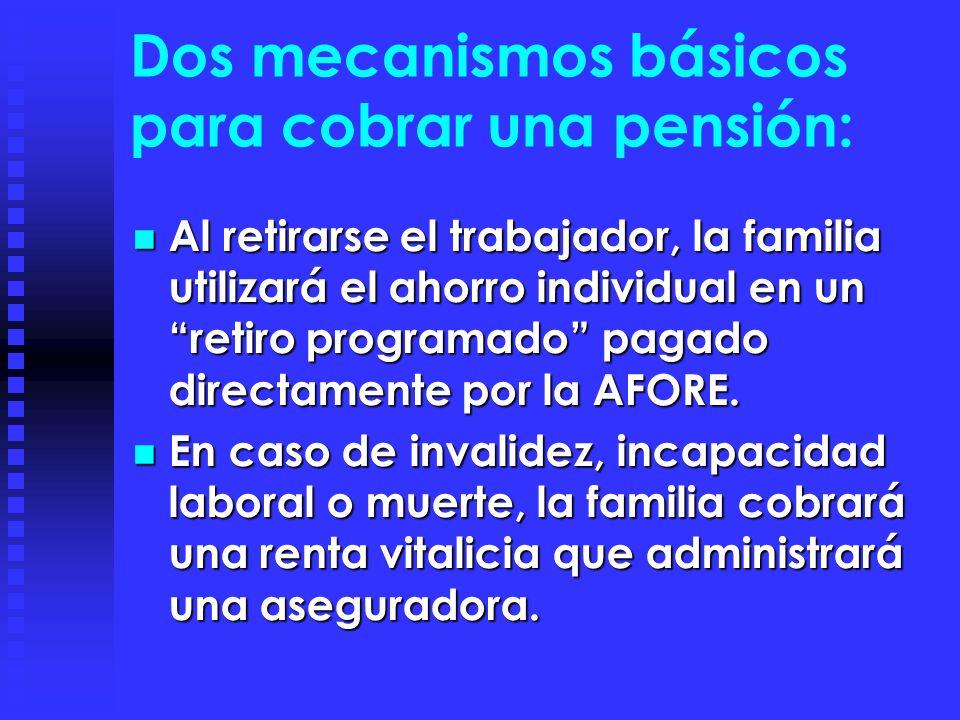 Dos mecanismos básicos para cobrar una pensión: