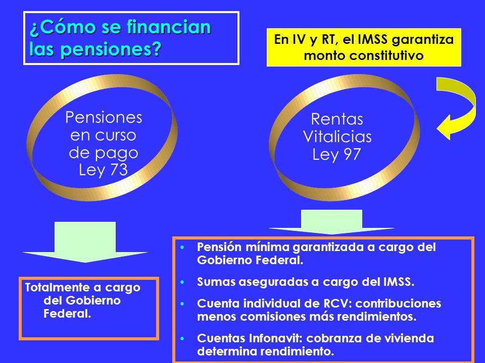 En IV y RT, el IMSS garantiza monto constitutivo