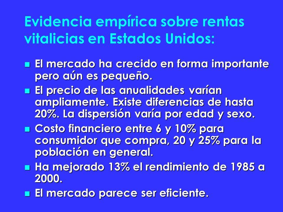 Evidencia empírica sobre rentas vitalicias en Estados Unidos: