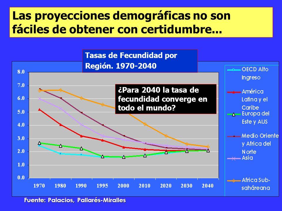 Las proyecciones demográficas no son fáciles de obtener con certidumbre...