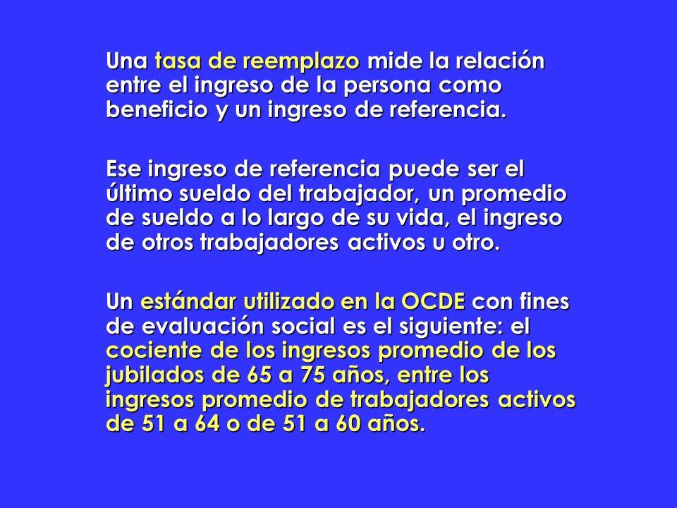 Una tasa de reemplazo mide la relación entre el ingreso de la persona como beneficio y un ingreso de referencia.