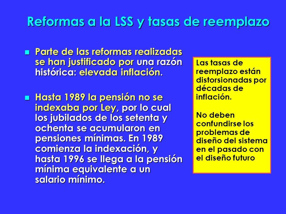 Reformas a la LSS y tasas de reemplazo