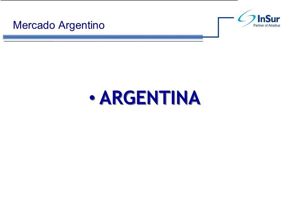 Mercado Argentino ARGENTINA