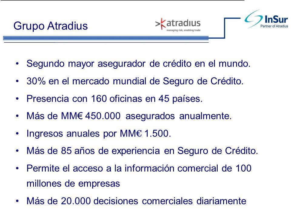 Grupo Atradius Segundo mayor asegurador de crédito en el mundo.