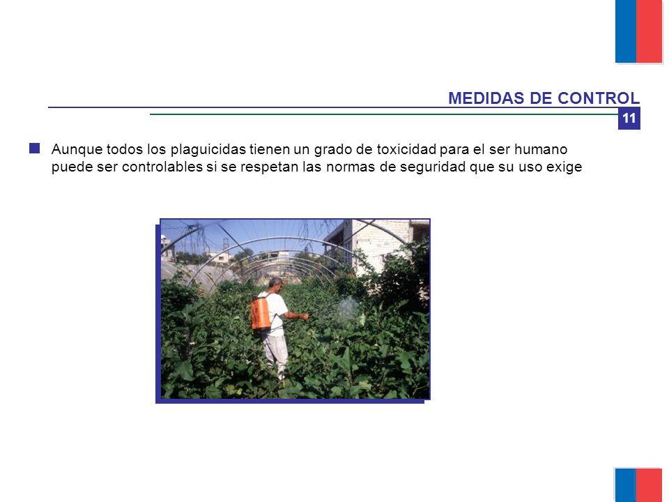MEDIDAS DE CONTROL 11.