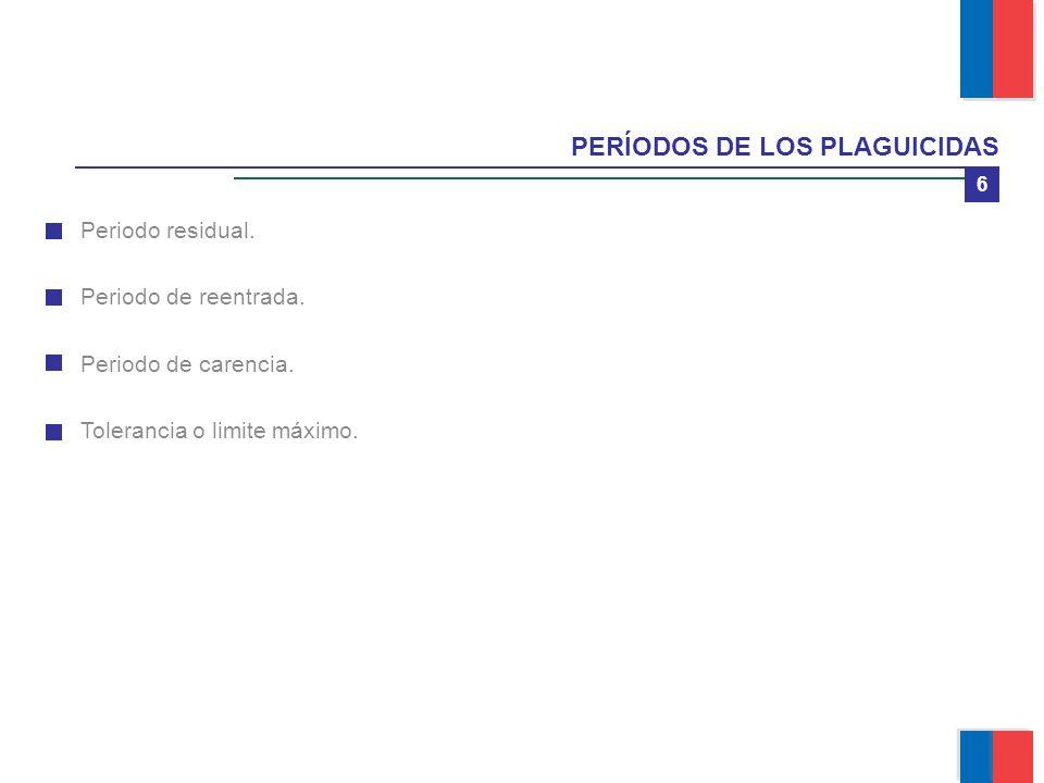 PERÍODOS DE LOS PLAGUICIDAS