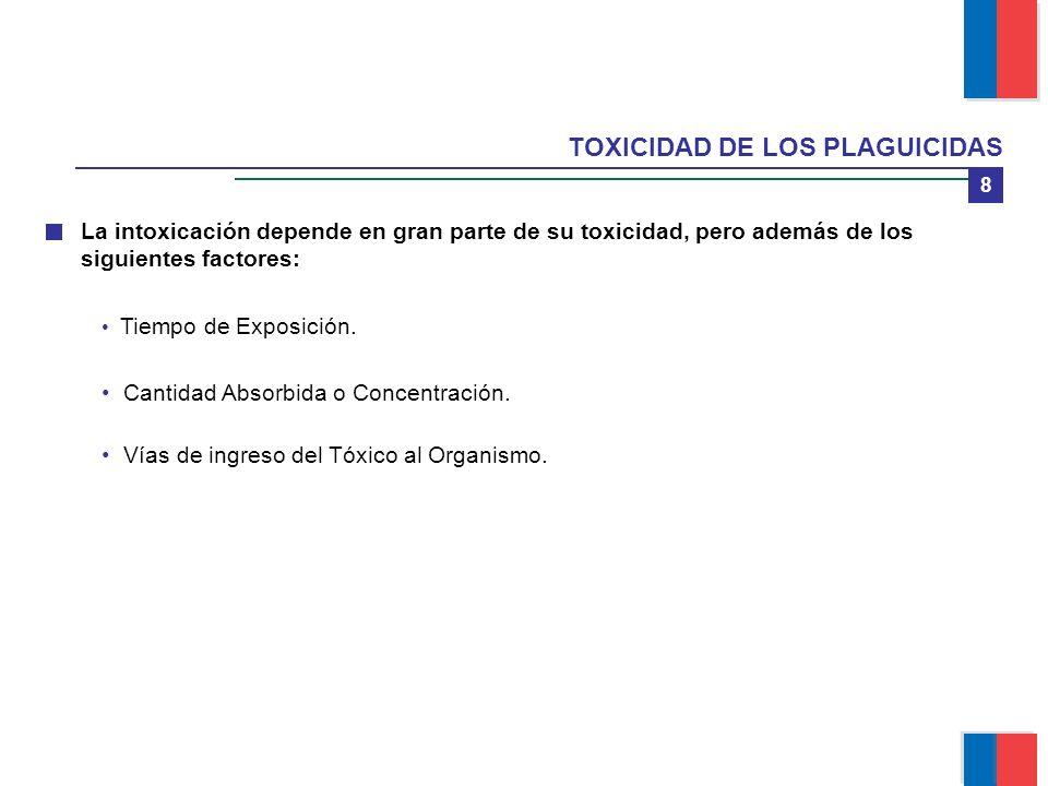 TOXICIDAD DE LOS PLAGUICIDAS